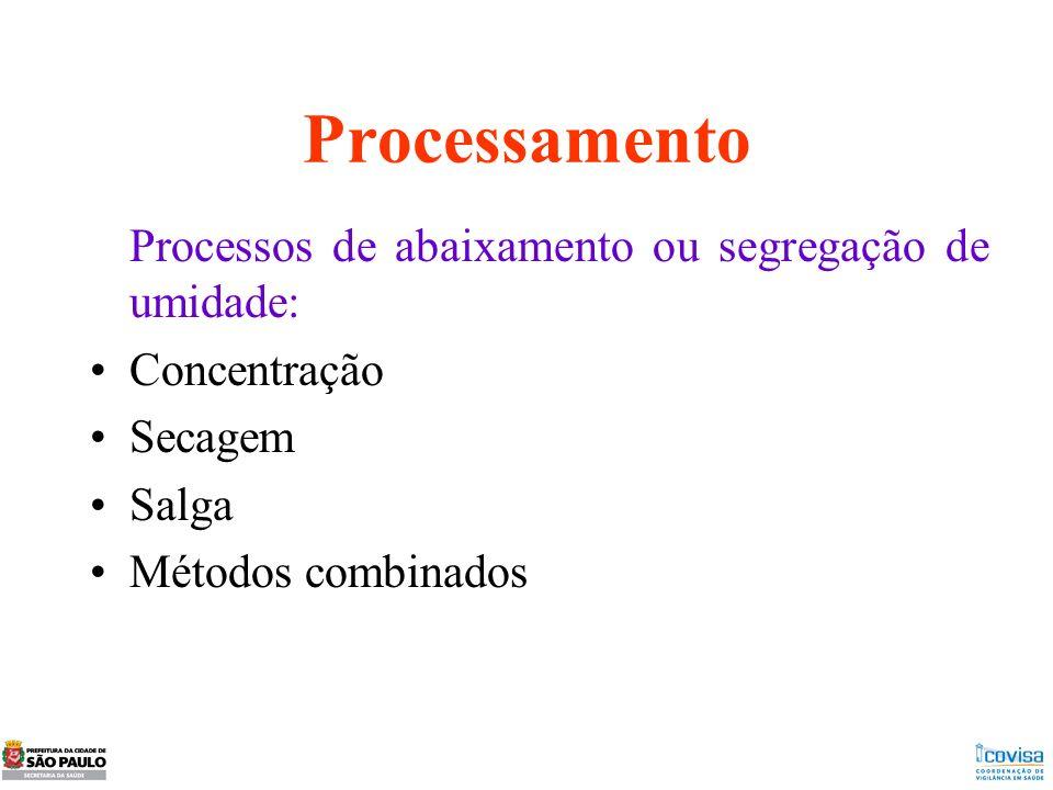 Processamento Concentração Secagem Salga Métodos combinados