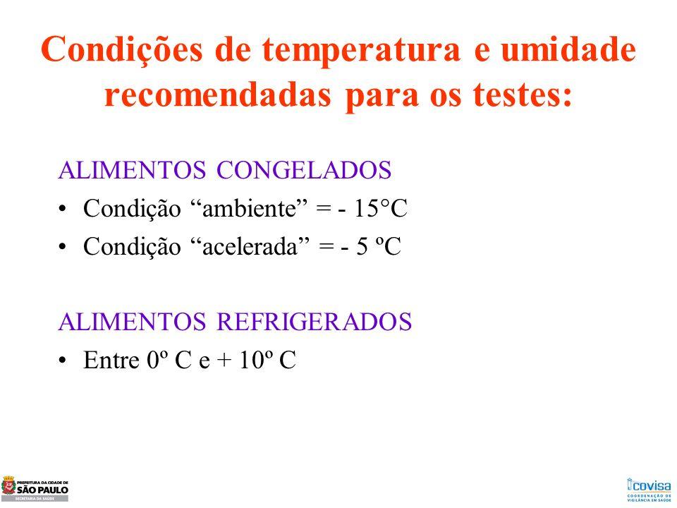 Condições de temperatura e umidade recomendadas para os testes: