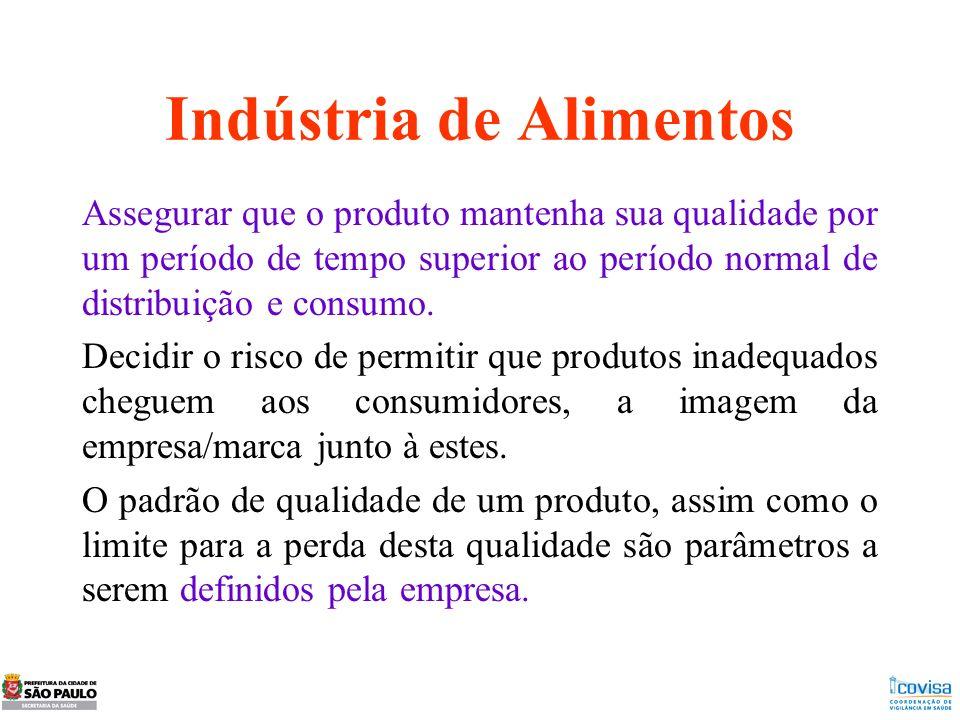 Indústria de Alimentos