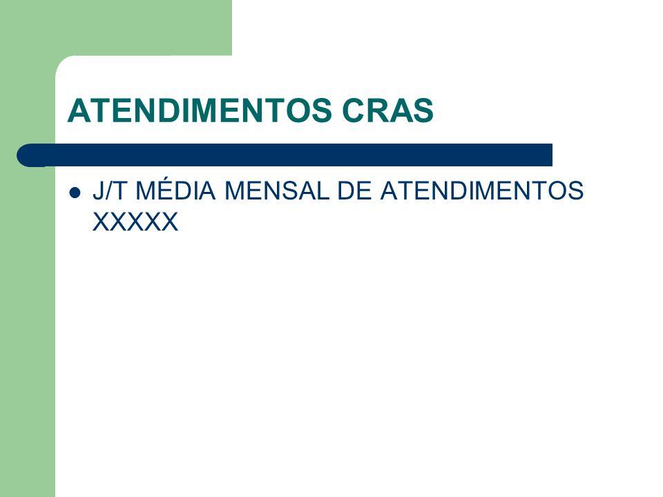 ATENDIMENTOS CRAS J/T MÉDIA MENSAL DE ATENDIMENTOS XXXXX