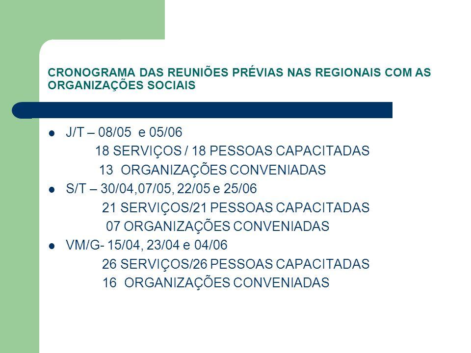 18 SERVIÇOS / 18 PESSOAS CAPACITADAS 13 ORGANIZAÇÕES CONVENIADAS
