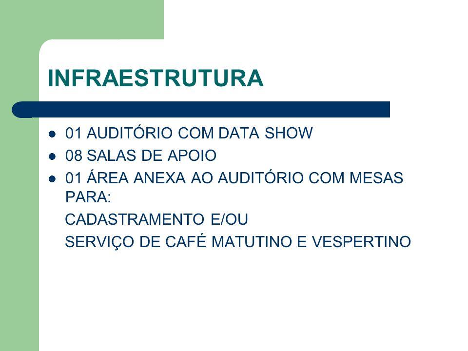 INFRAESTRUTURA 01 AUDITÓRIO COM DATA SHOW 08 SALAS DE APOIO