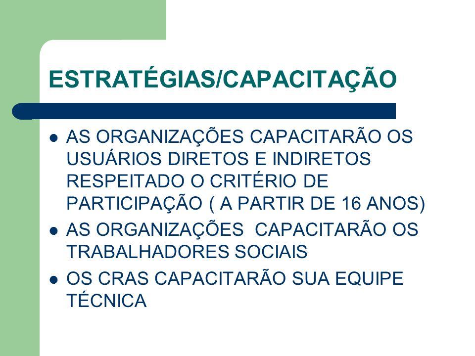 ESTRATÉGIAS/CAPACITAÇÃO