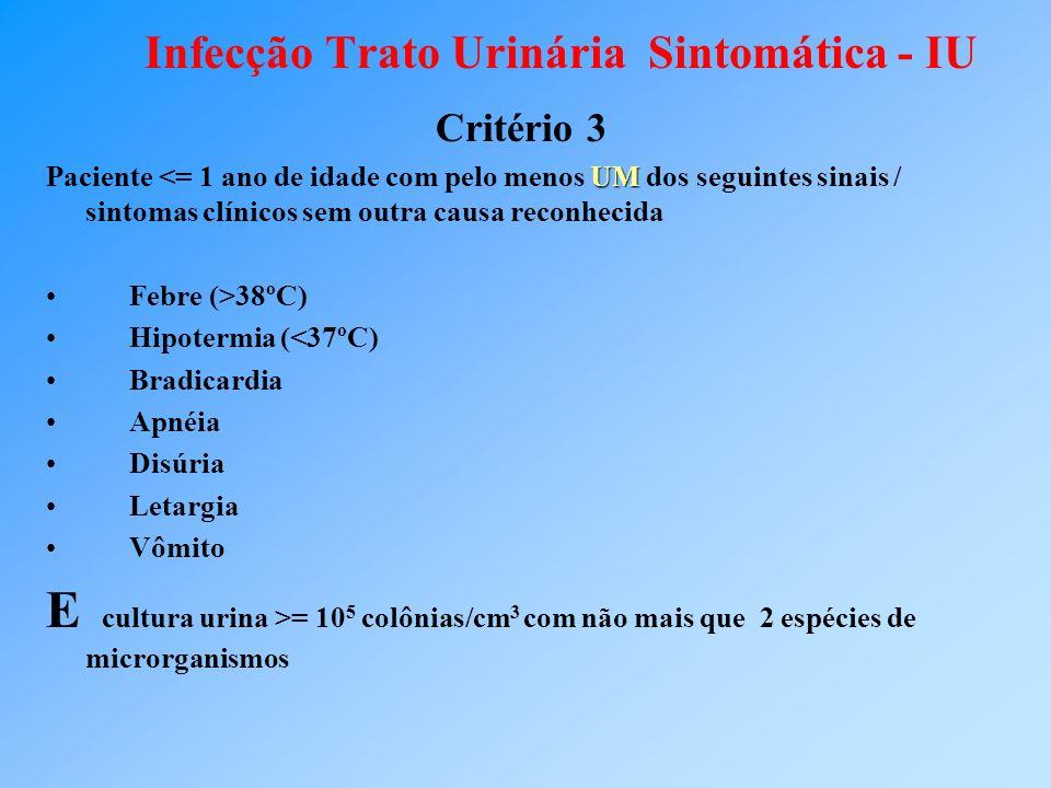 Infecção Trato Urinária Sintomática - IU