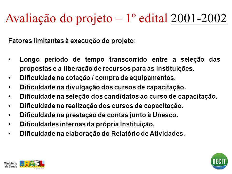 Avaliação do projeto – 1º edital 2001-2002