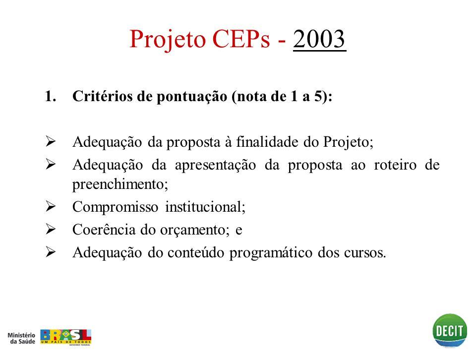 Projeto CEPs - 2003 Critérios de pontuação (nota de 1 a 5):