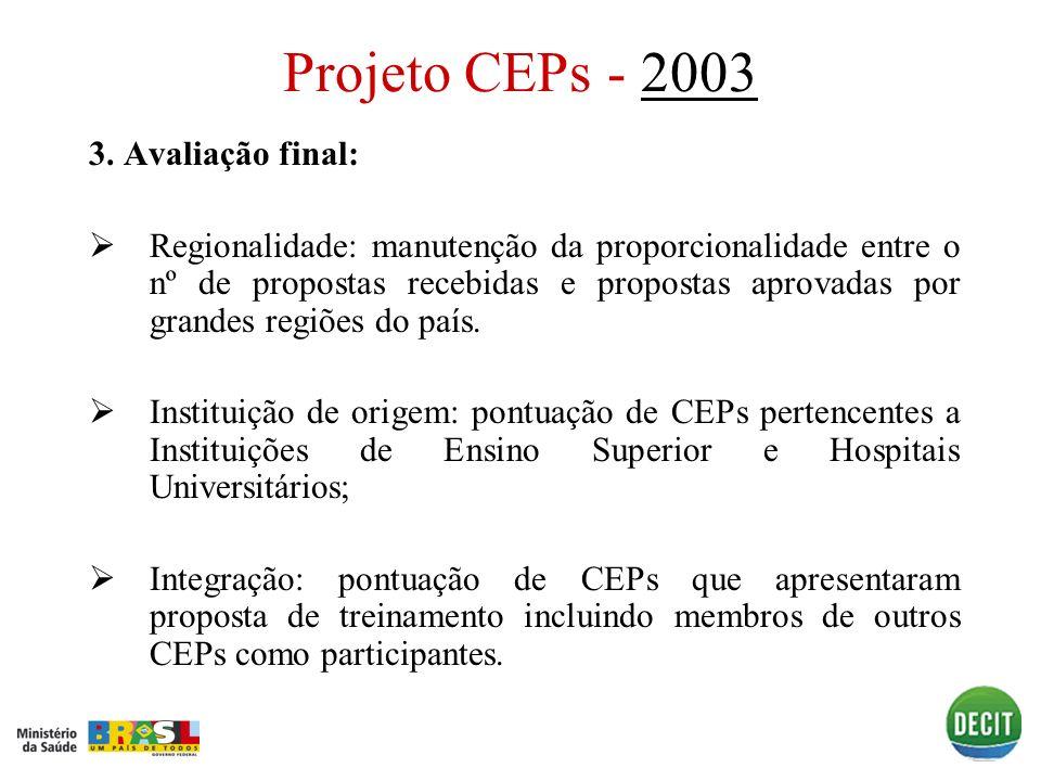Projeto CEPs - 2003 3. Avaliação final: