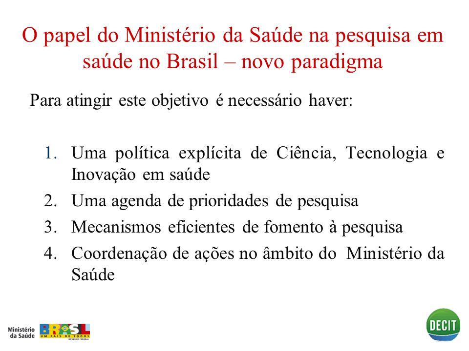 O papel do Ministério da Saúde na pesquisa em saúde no Brasil – novo paradigma