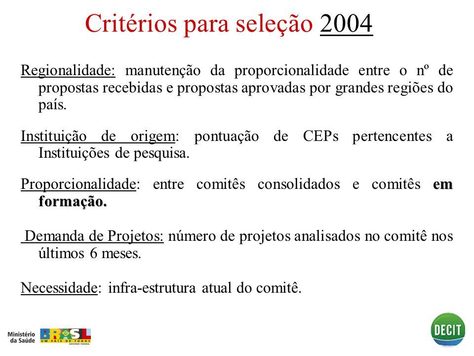 Critérios para seleção 2004