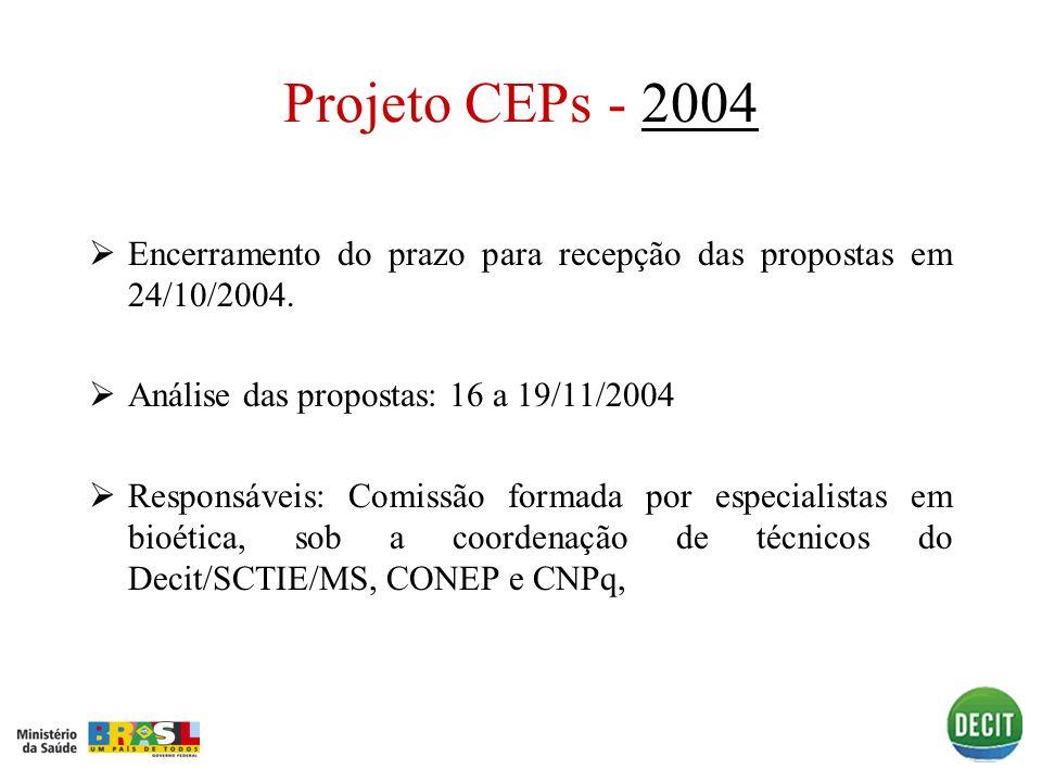Projeto CEPs - 2004 Encerramento do prazo para recepção das propostas em 24/10/2004. Análise das propostas: 16 a 19/11/2004.