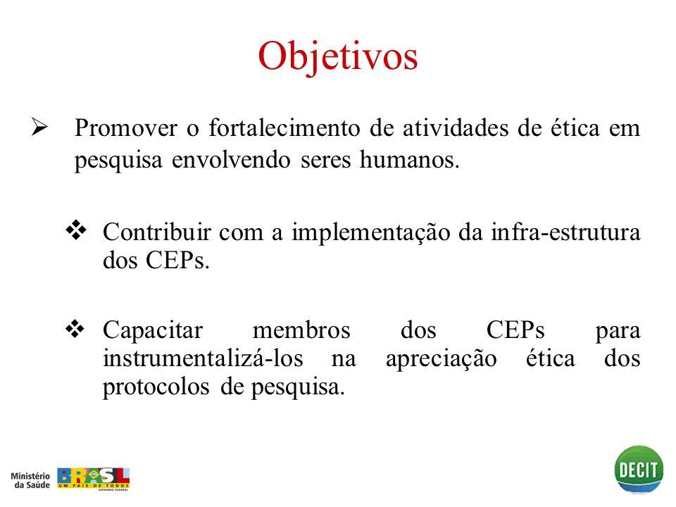 Objetivos Promover o fortalecimento de atividades de ética em pesquisa envolvendo seres humanos.