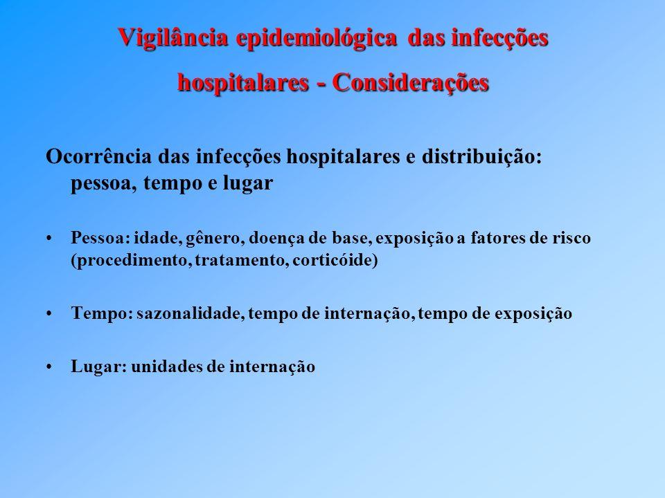 Vigilância epidemiológica das infecções hospitalares - Considerações