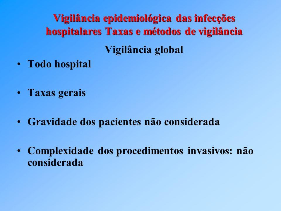 Vigilância epidemiológica das infecções hospitalares Taxas e métodos de vigilância