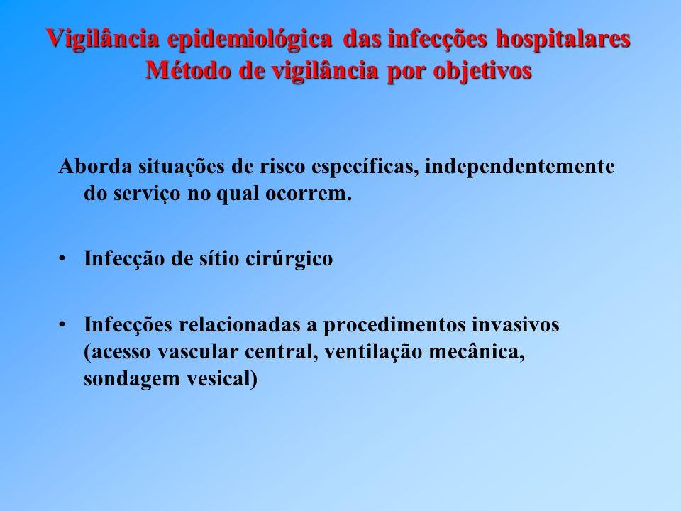 Vigilância epidemiológica das infecções hospitalares Método de vigilância por objetivos