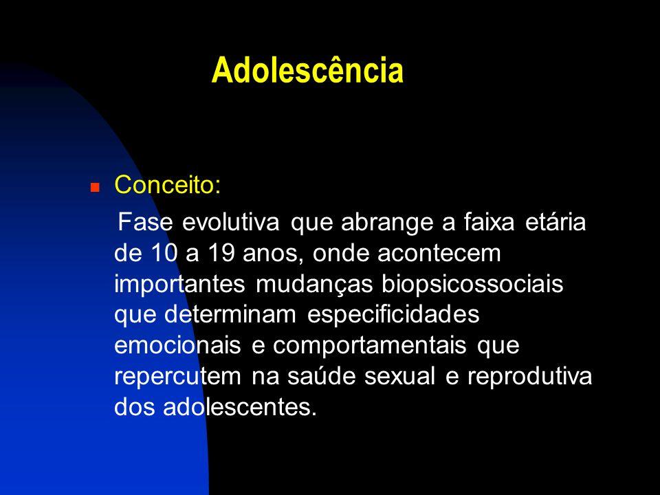 Adolescência Conceito: