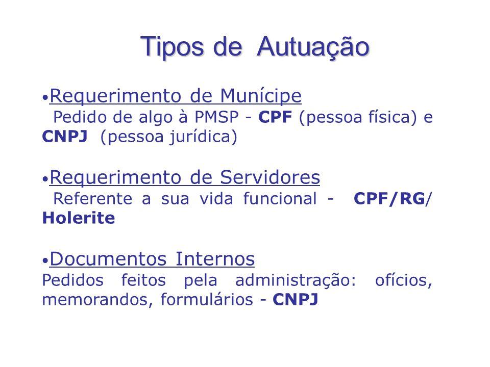 Tipos de Autuação Requerimento de Munícipe Requerimento de Servidores