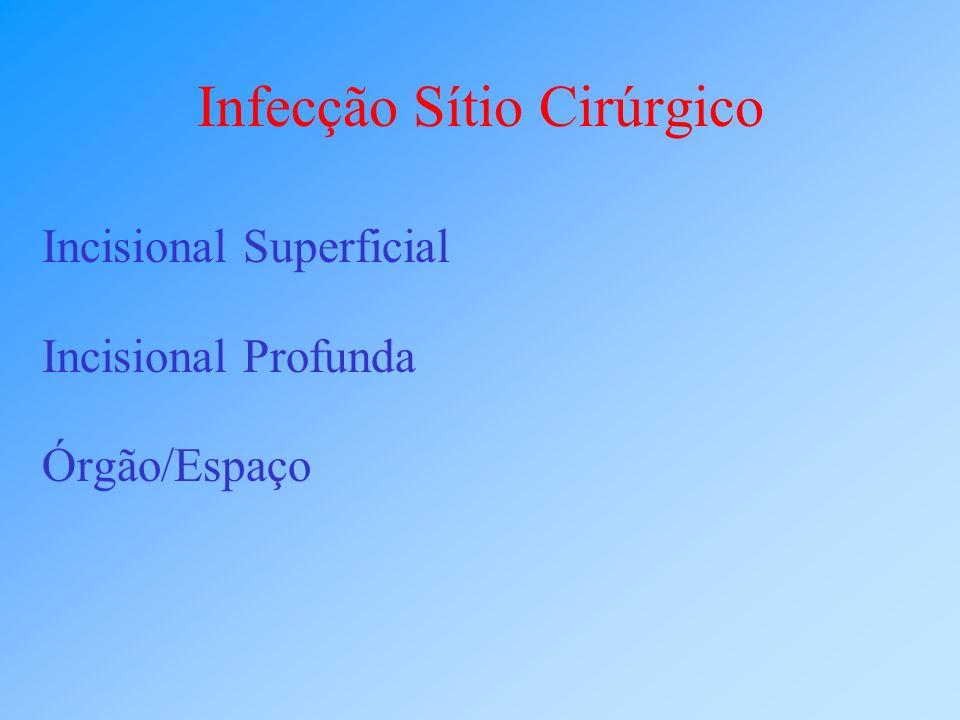 Infecção Sítio Cirúrgico