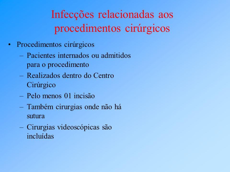 Infecções relacionadas aos procedimentos cirúrgicos