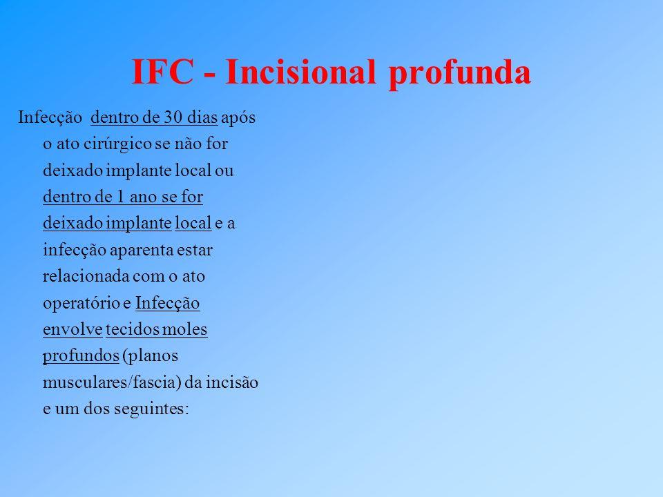 IFC - Incisional profunda