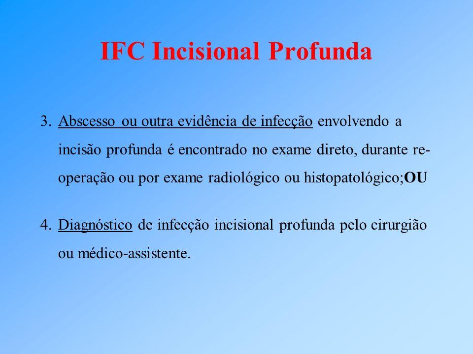 IFC Incisional Profunda