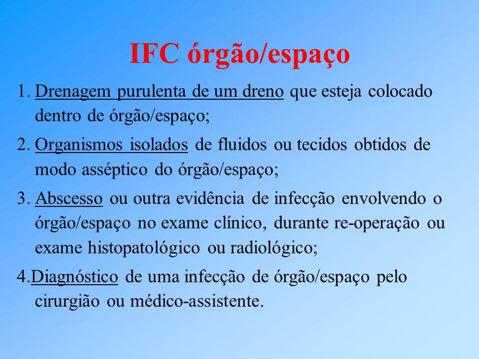 IFC órgão/espaço 1. Drenagem purulenta de um dreno que esteja colocado dentro de órgão/espaço;
