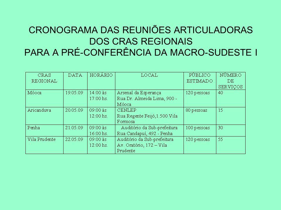 CRONOGRAMA DAS REUNIÕES ARTICULADORAS DOS CRAS REGIONAIS PARA A PRÉ-CONFERÊNCIA DA MACRO-SUDESTE I