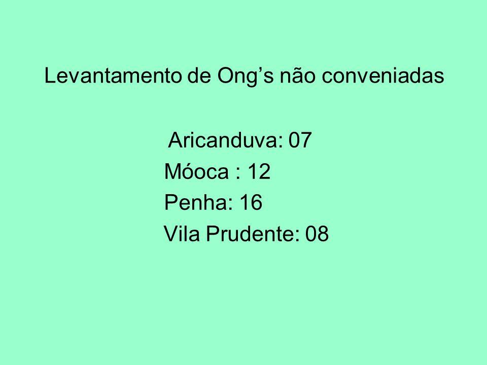 Levantamento de Ong's não conveniadas
