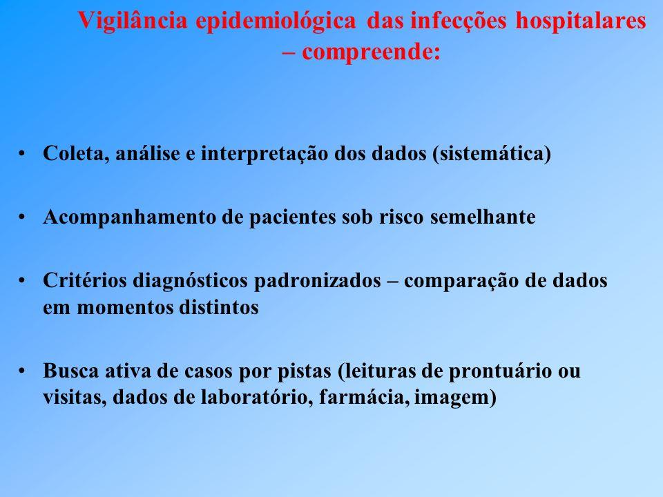 Vigilância epidemiológica das infecções hospitalares – compreende:
