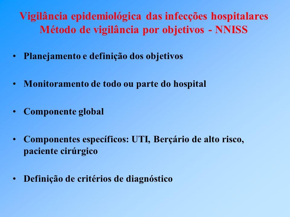 Vigilância epidemiológica das infecções hospitalares Método de vigilância por objetivos - NNISS
