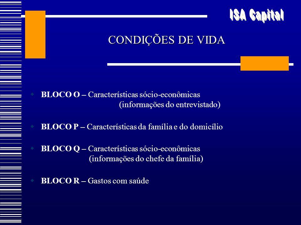 CONDIÇÕES DE VIDA BLOCO O – Características sócio-econômicas (informações do entrevistado)