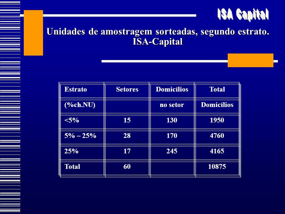 Unidades de amostragem sorteadas, segundo estrato. ISA-Capital