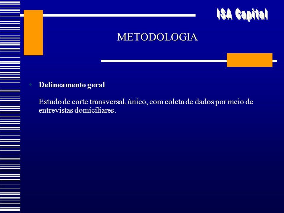 METODOLOGIA Delineamento geral