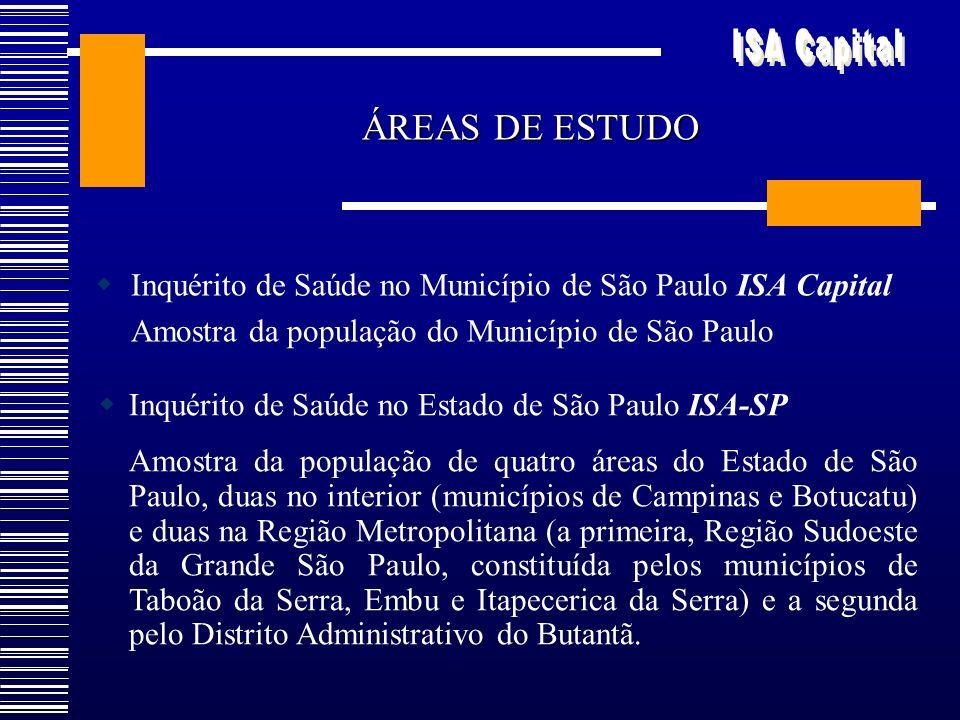 ÁREAS DE ESTUDO Inquérito de Saúde no Município de São Paulo ISA Capital. Amostra da população do Município de São Paulo.