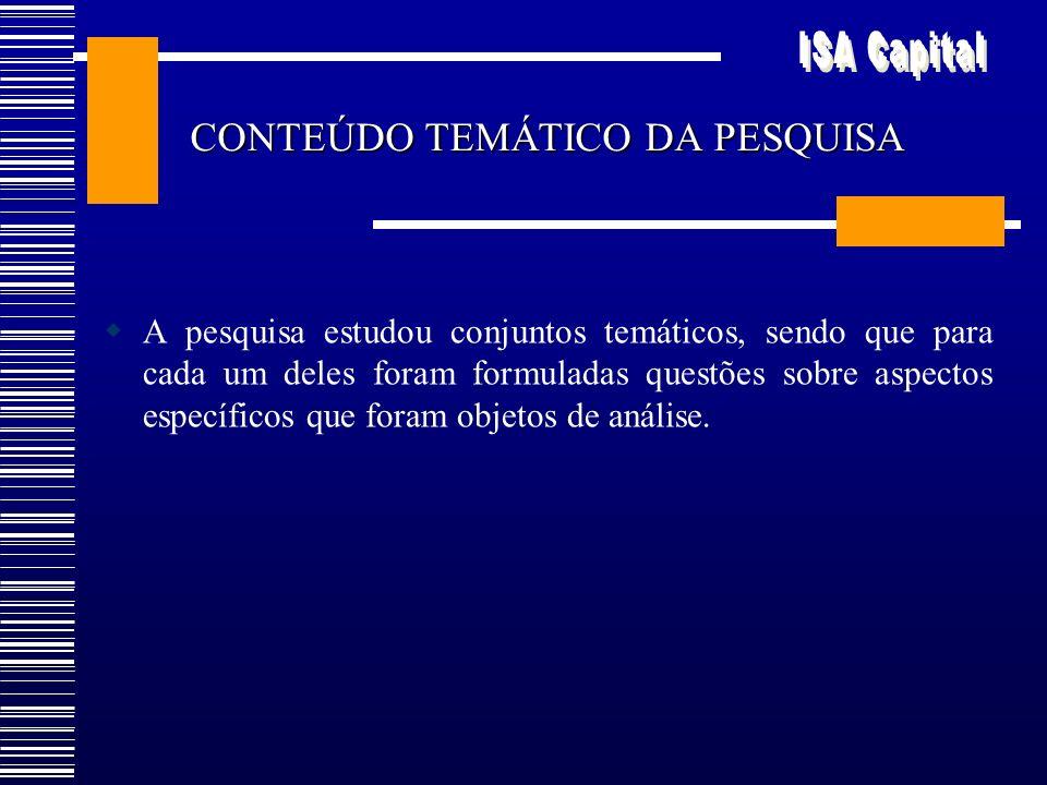 CONTEÚDO TEMÁTICO DA PESQUISA