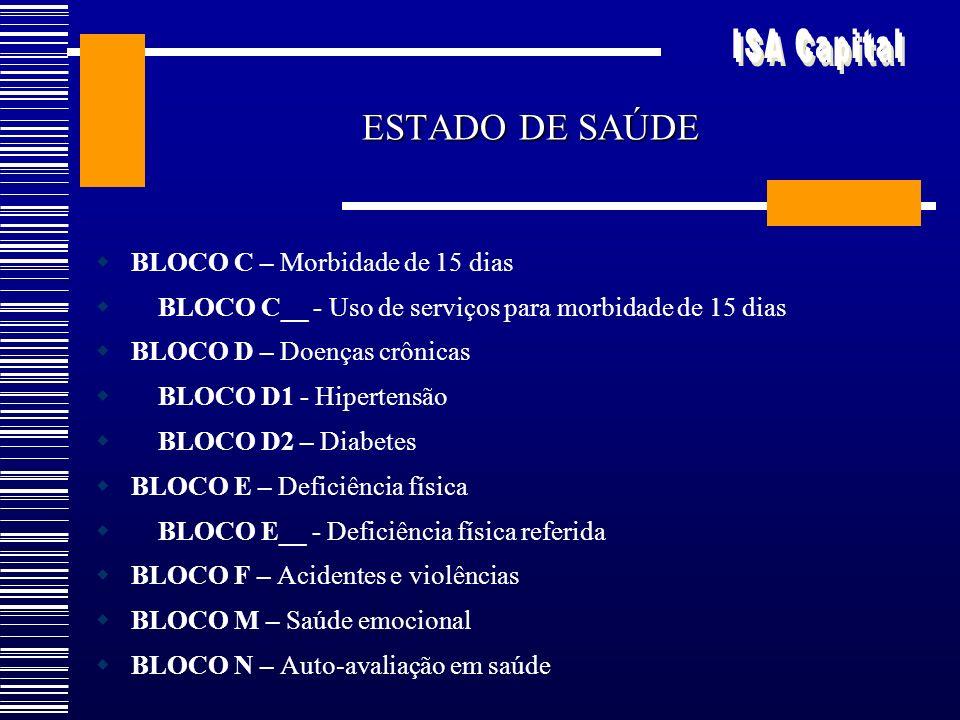 ESTADO DE SAÚDE BLOCO C – Morbidade de 15 dias