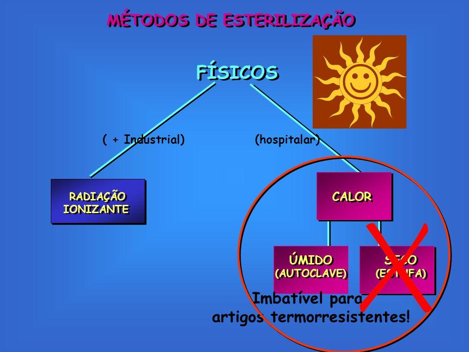 MÉTODOS DE ESTERILIZAÇÃO artigos termorresistentes!
