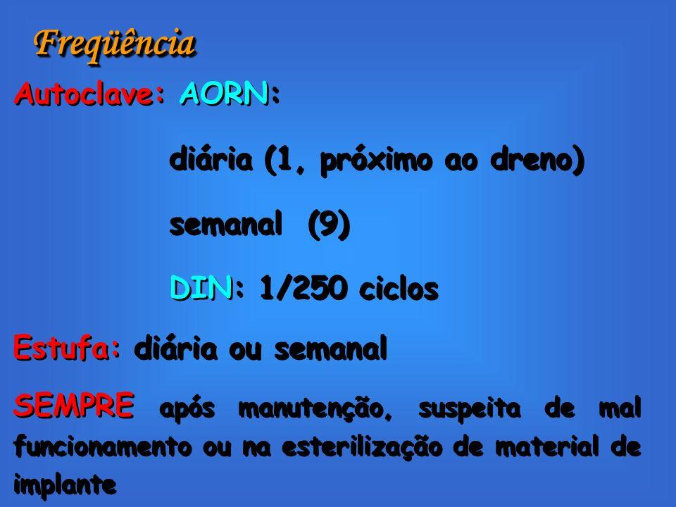 Freqüência Autoclave: AORN: diária (1, próximo ao dreno) semanal (9)