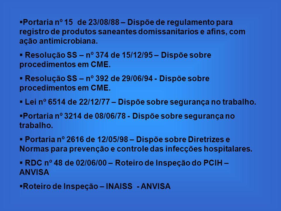 Portaria nº 15 de 23/08/88 – Dispõe de regulamento para registro de produtos saneantes domissanitarios e afins, com ação antimicrobiana.