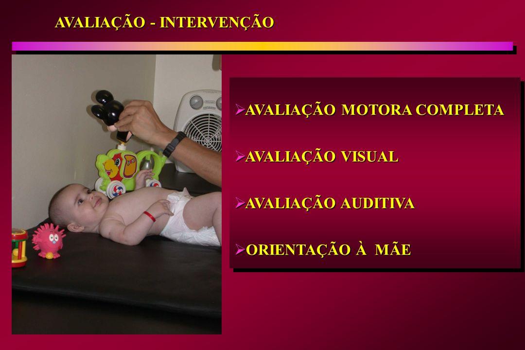 AVALIAÇÃO - INTERVENÇÃO