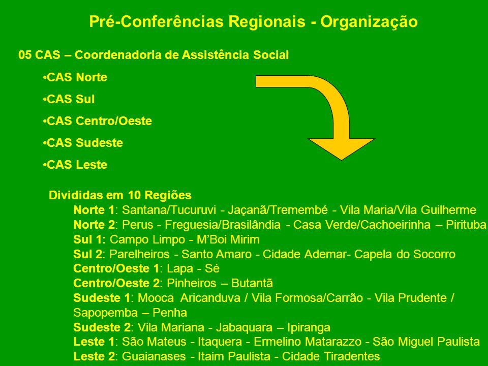 Pré-Conferências Regionais - Organização