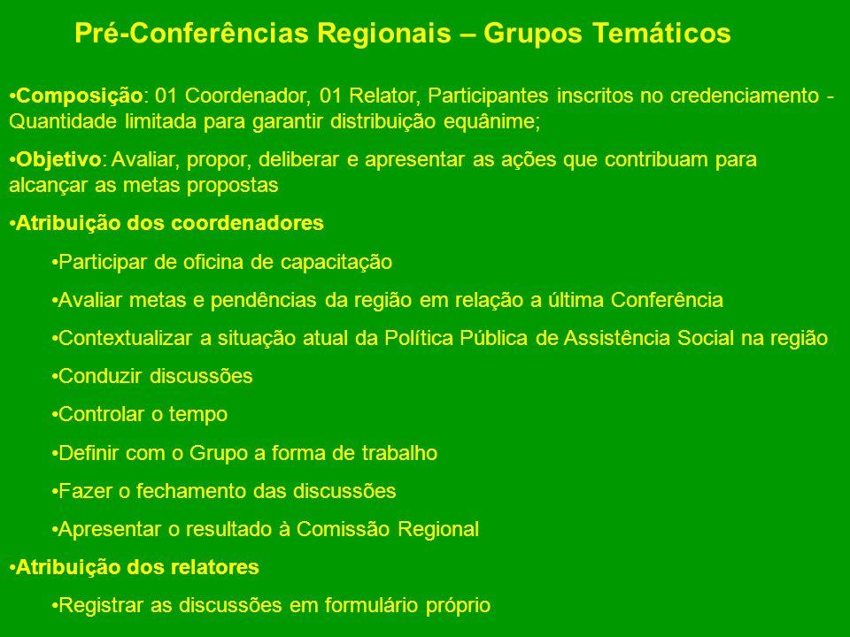 Pré-Conferências Regionais – Grupos Temáticos
