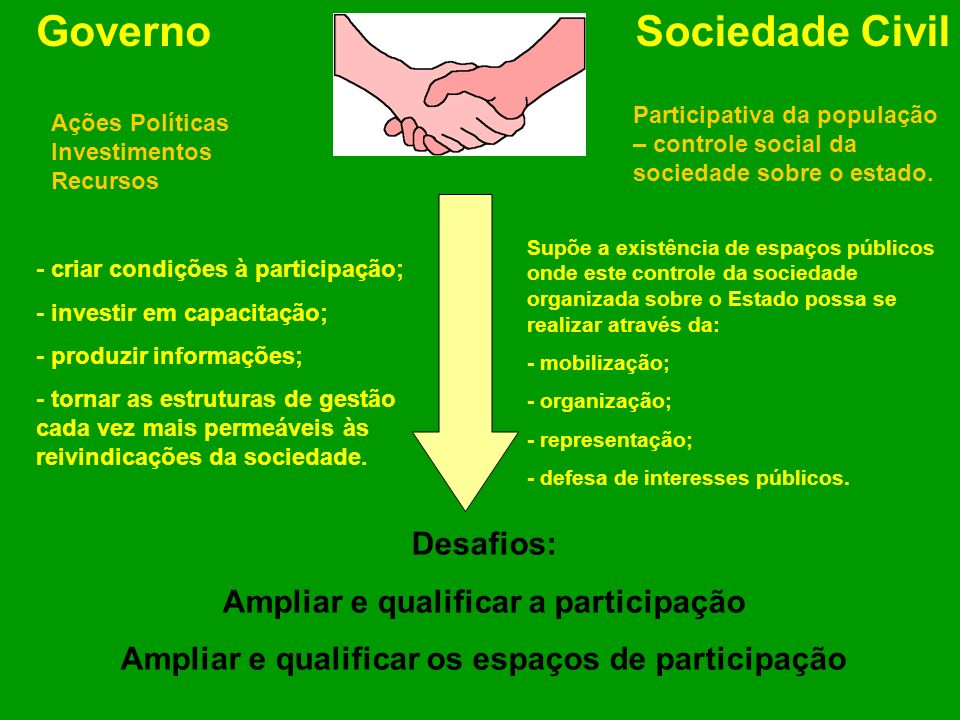 Governo Sociedade Civil Desafios: Ampliar e qualificar a participação