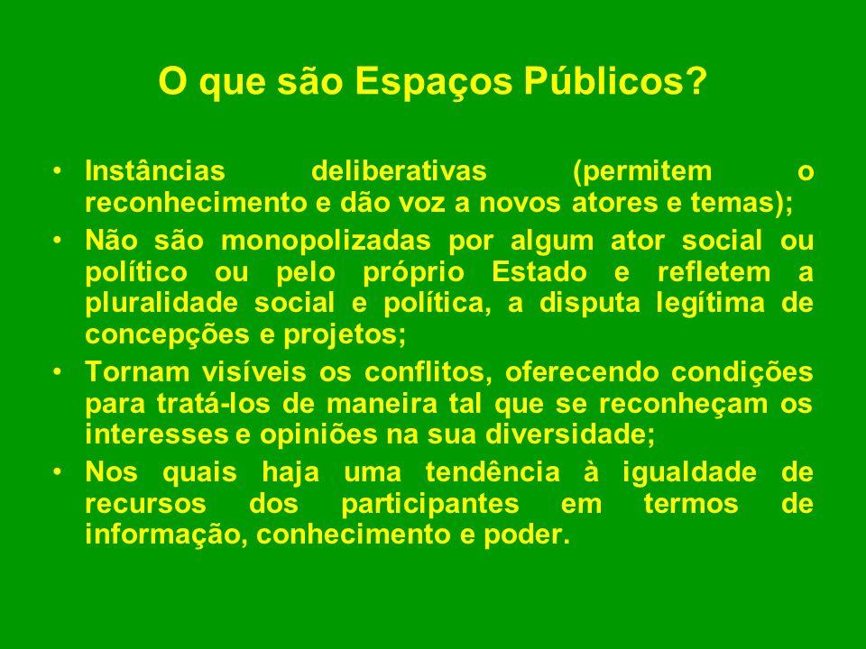 O que são Espaços Públicos
