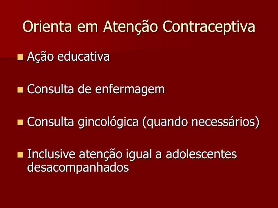 Orienta em Atenção Contraceptiva