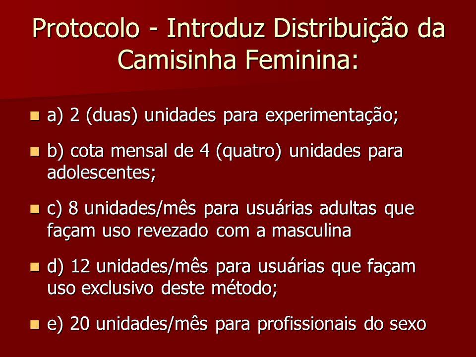 Protocolo - Introduz Distribuição da Camisinha Feminina: