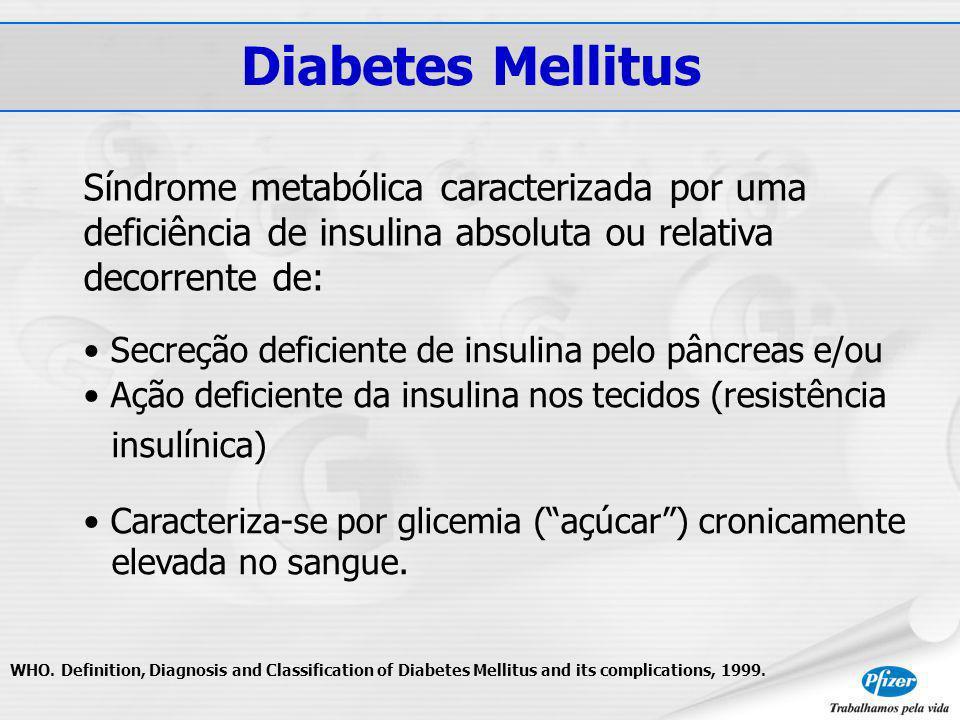 Diabetes Mellitus Síndrome metabólica caracterizada por uma deficiência de insulina absoluta ou relativa.