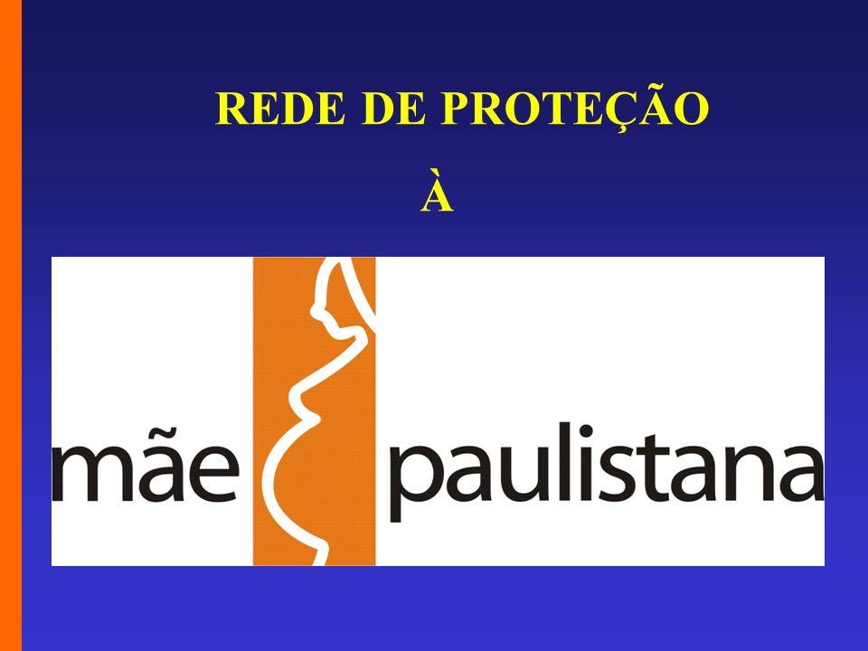 SMS - ACI CLIPPING REDE DE PROTEÇÃO À