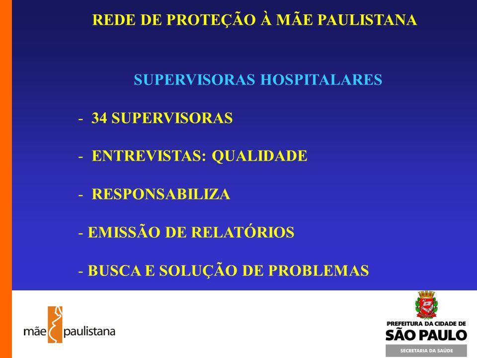 REDE DE PROTEÇÃO À MÃE PAULISTANA