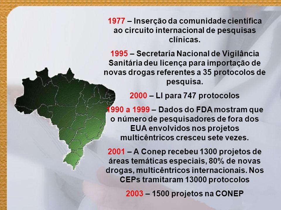 1977 – Inserção da comunidade científica ao circuito internacional de pesquisas clínicas.