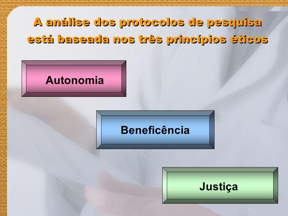 A análise dos protocolos de pesquisa está baseada nos três princípios éticos